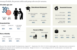Caregiving Stats