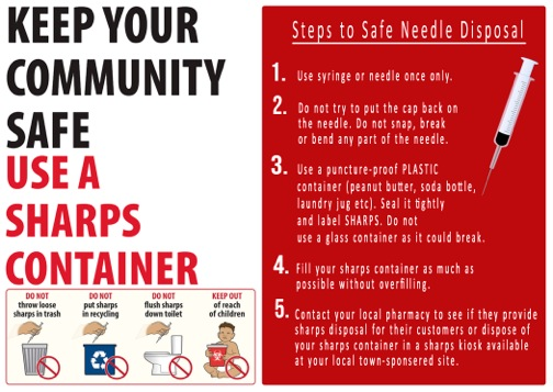 Sharps Container and Safety